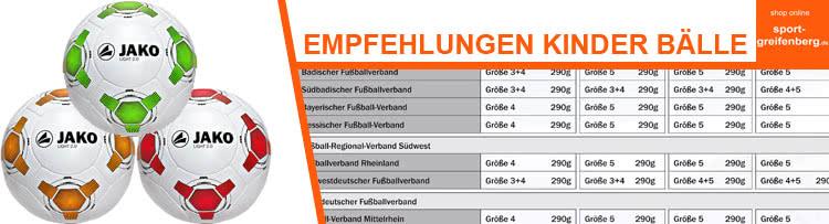 Die Fußball Größen und Gewichte für den Kinder und Jugendfußball