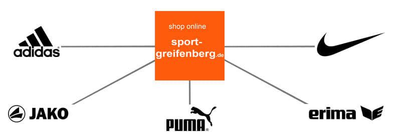 Aurrüstervertrag bei Sport Greifenberg