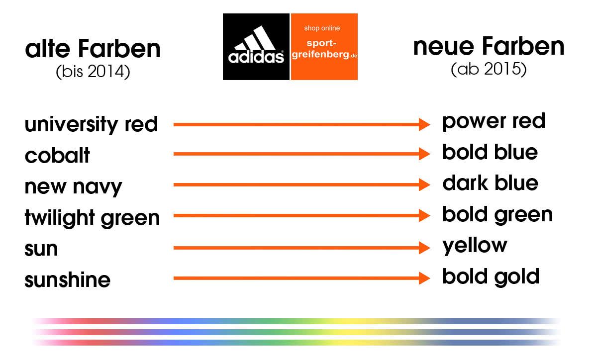 Die Adidas Farben Infografik