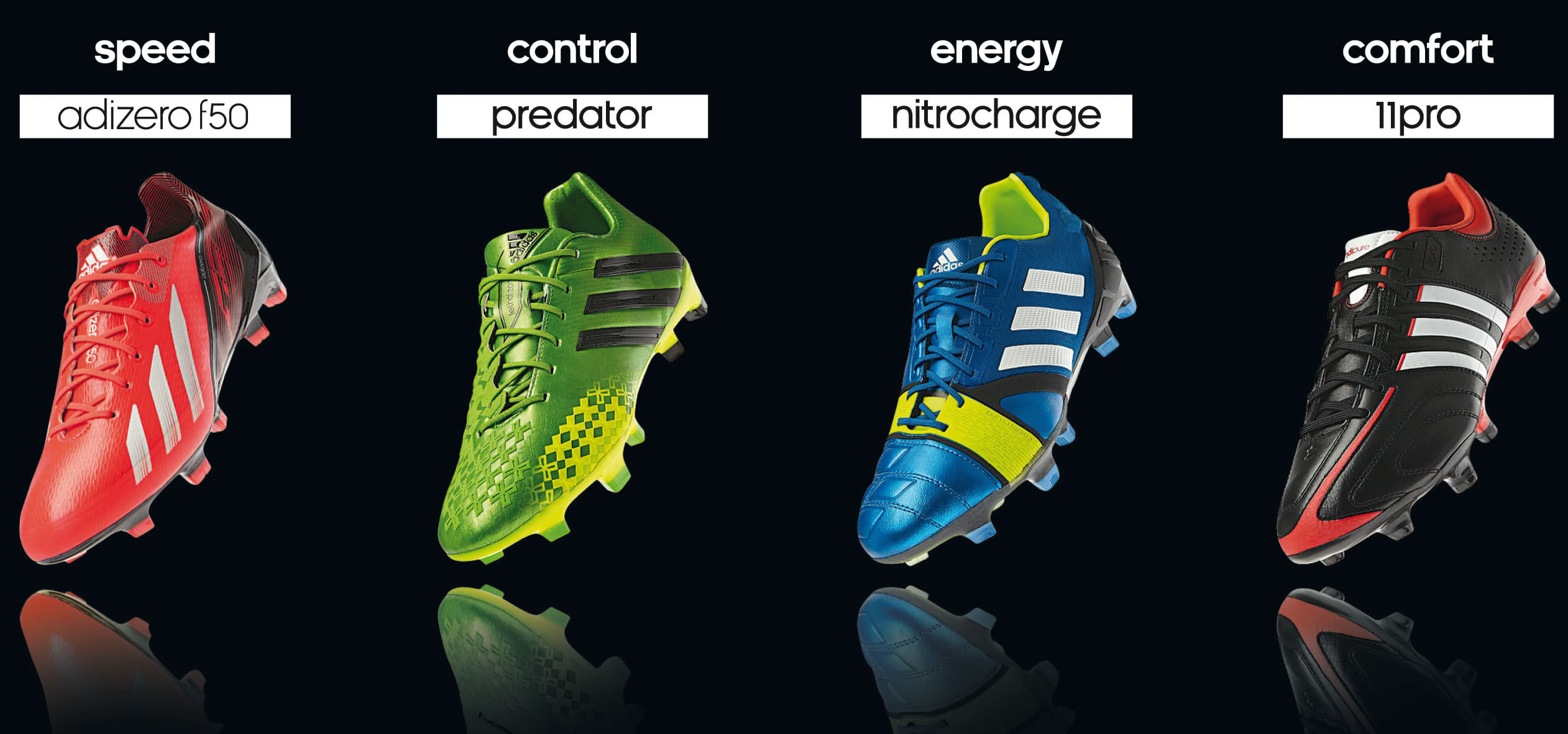 Complete the Team die neuen Adidas Fussballschuhe